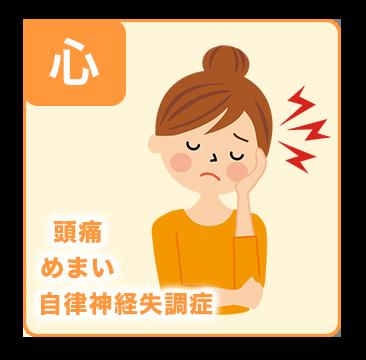 kokorologo - 症状について