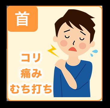 kubilogo - 症状について