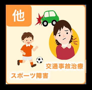 sonotalogo - 症状について