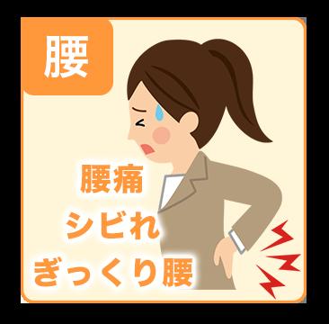 youtu - 症状について